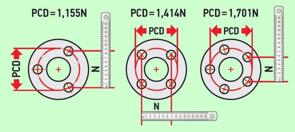 razboltovka-kolesnyih-diskov-tablitsa-sovmestimosti2