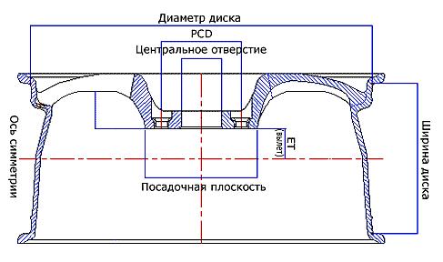 wheel01-1-